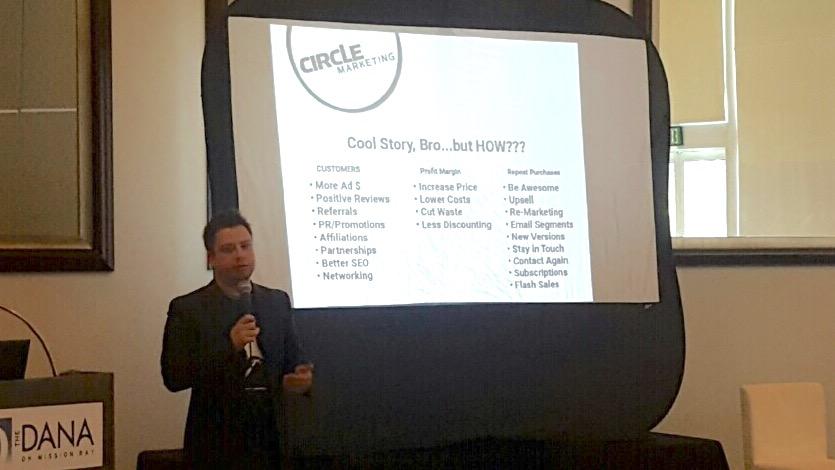 Circle Marketing - Louis Tanguay - Presentation at the Small Business Digital Marketing Nation Summit 2017